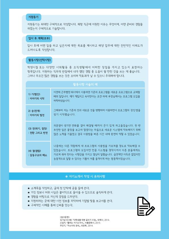 2016-1 자기소개서-작성법_웹(2)